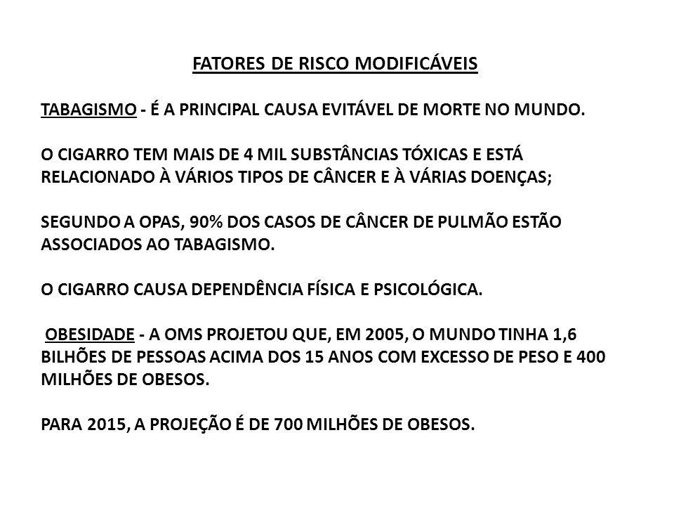 FATORES DE RISCO MODIFICÁVEIS TABAGISMO - É A PRINCIPAL CAUSA EVITÁVEL DE MORTE NO MUNDO.