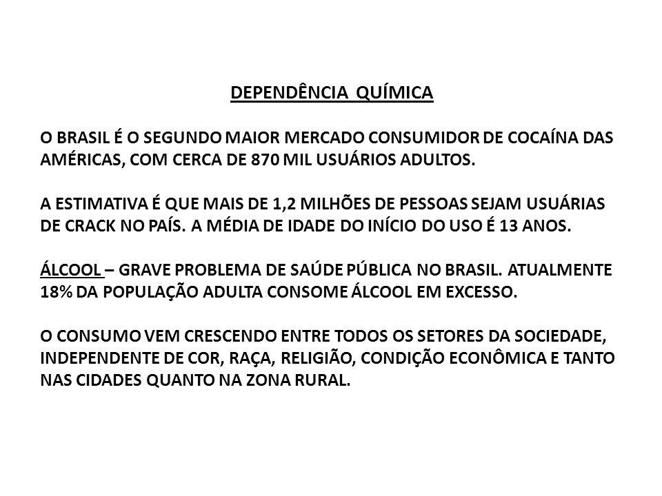 DEPENDÊNCIA QUÍMICA O BRASIL É O SEGUNDO MAIOR MERCADO CONSUMIDOR DE COCAÍNA DAS AMÉRICAS, COM CERCA DE 870 MIL USUÁRIOS ADULTOS.