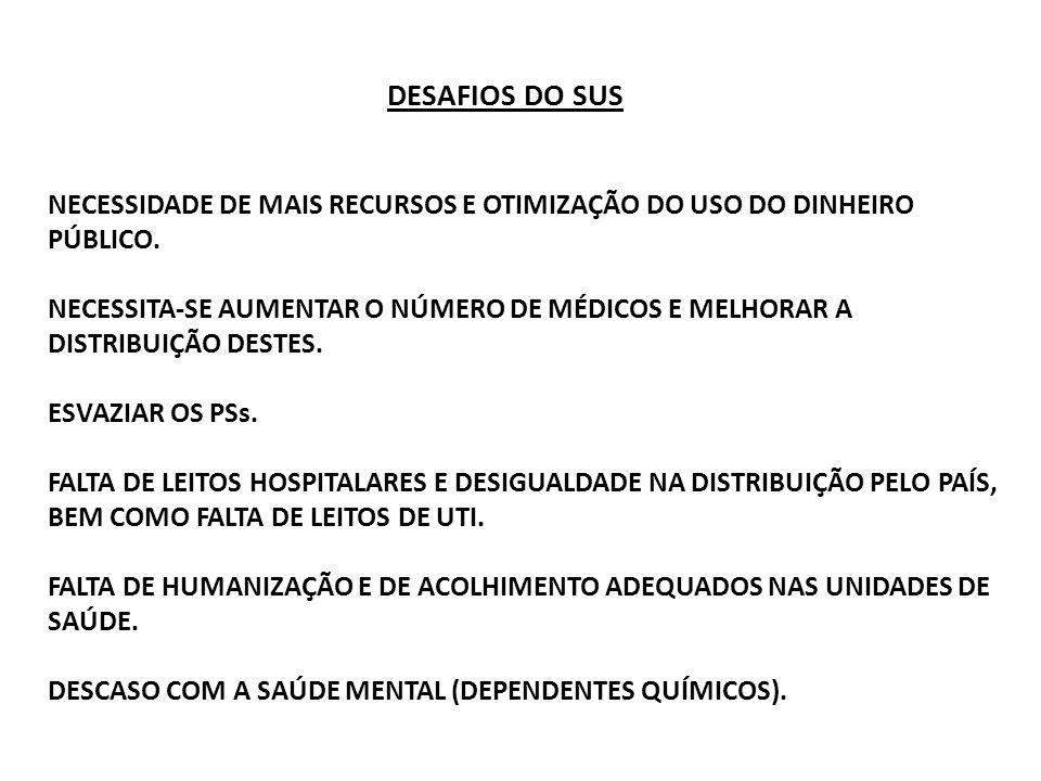 DESAFIOS DO SUS NECESSIDADE DE MAIS RECURSOS E OTIMIZAÇÃO DO USO DO DINHEIRO PÚBLICO.