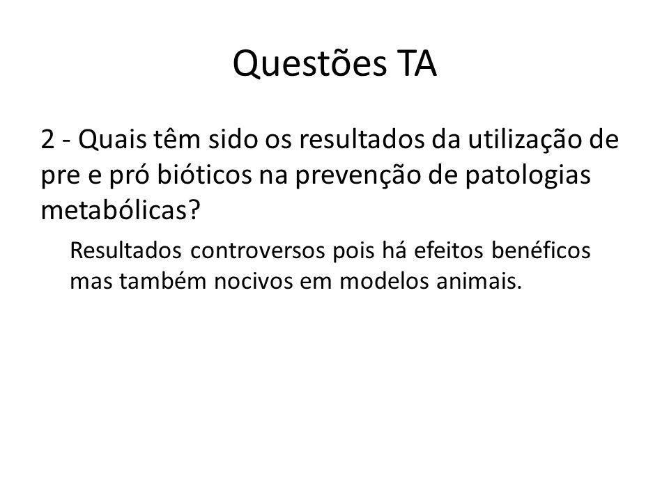 Questões TA 2 - Quais têm sido os resultados da utilização de pre e pró bióticos na prevenção de patologias metabólicas