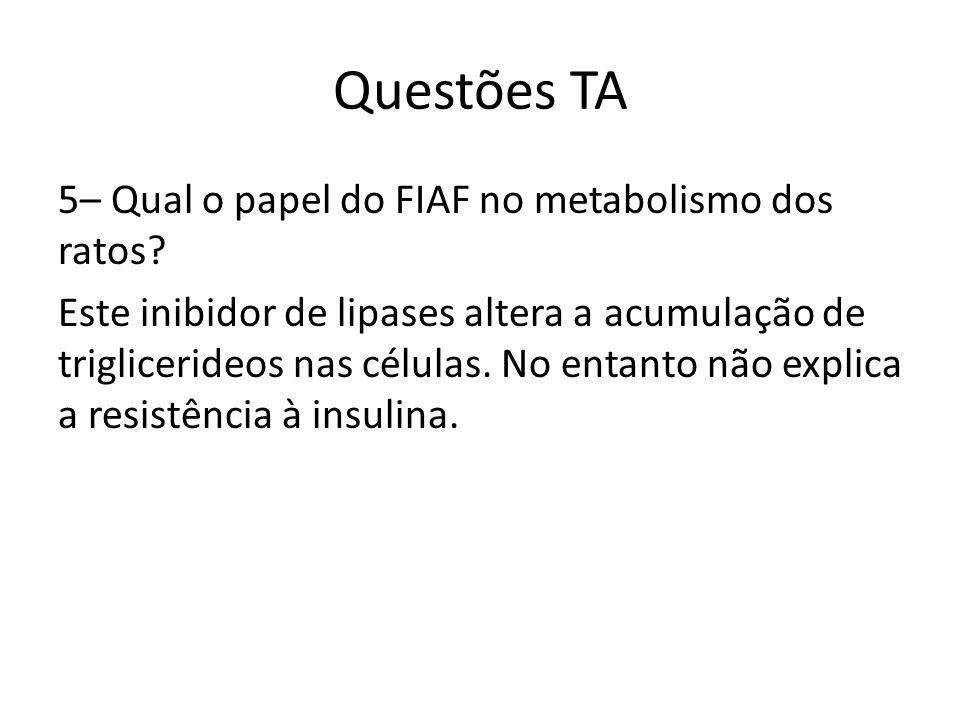 Questões TA 5– Qual o papel do FIAF no metabolismo dos ratos