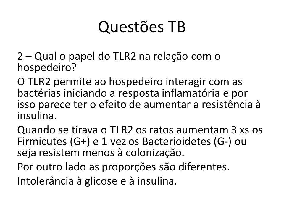 Questões TB 2 – Qual o papel do TLR2 na relação com o hospedeiro