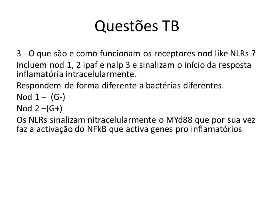 Questões TB 3 - O que são e como funcionam os receptores nod like NLRs