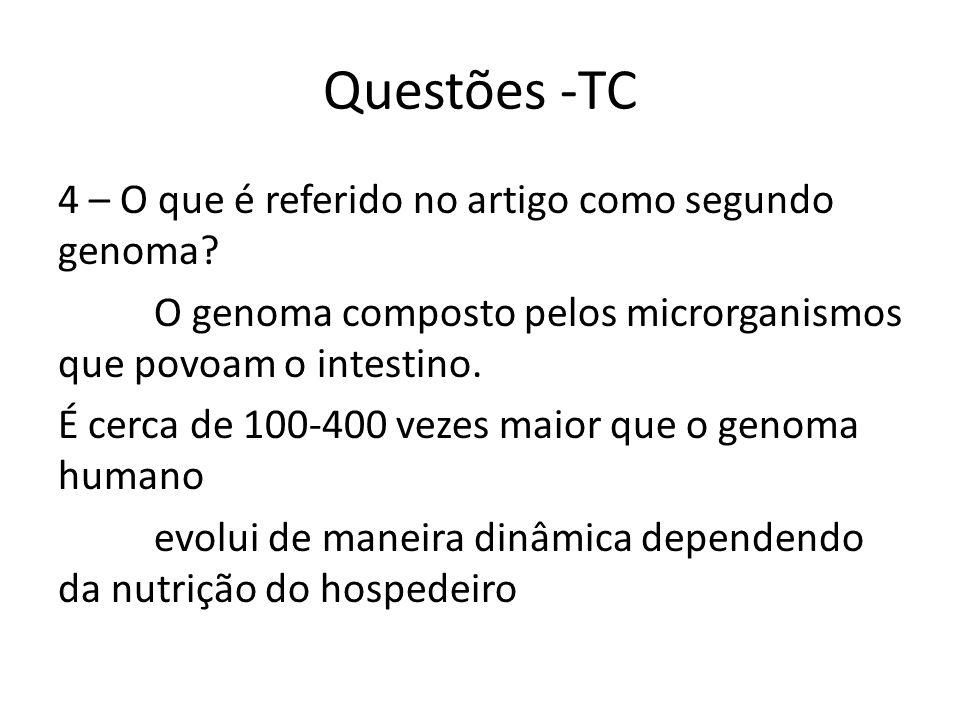 Questões -TC 4 – O que é referido no artigo como segundo genoma