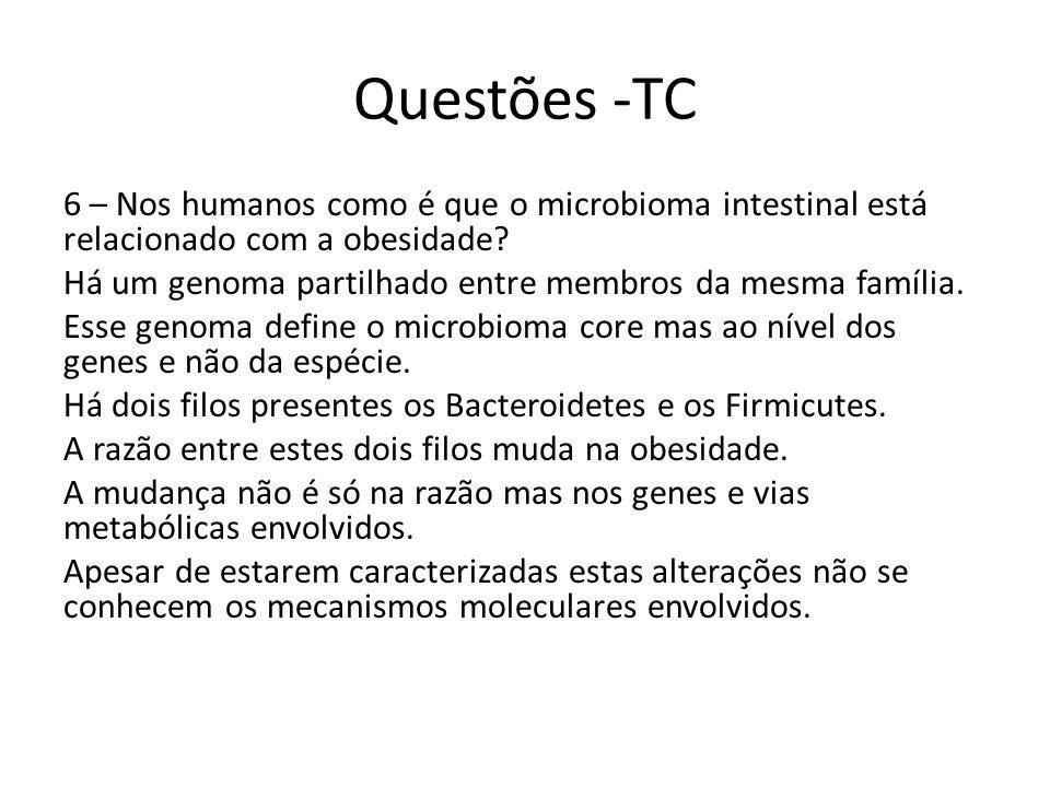 Questões -TC 6 – Nos humanos como é que o microbioma intestinal está relacionado com a obesidade