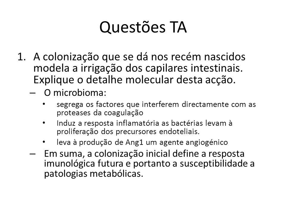 Questões TA A colonização que se dá nos recém nascidos modela a irrigação dos capilares intestinais. Explique o detalhe molecular desta acção.