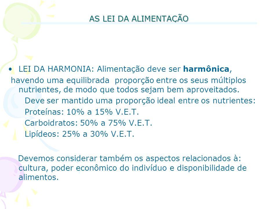 AS LEI DA ALIMENTAÇÃO LEI DA HARMONIA: Alimentação deve ser harmônica,
