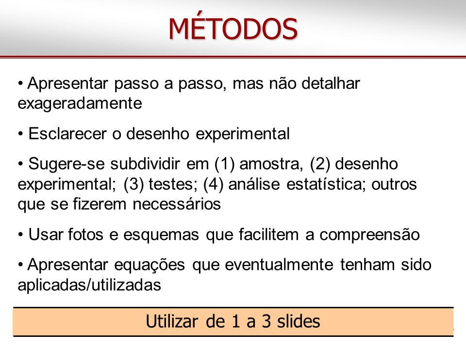 MÉTODOS Utilizar de 1 a 3 slides