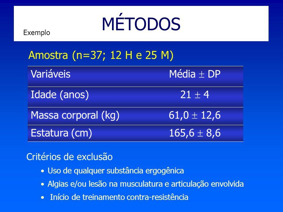 MÉTODOS Amostra (n=37; 12 H e 25 M) Variáveis Média  DP Idade (anos)