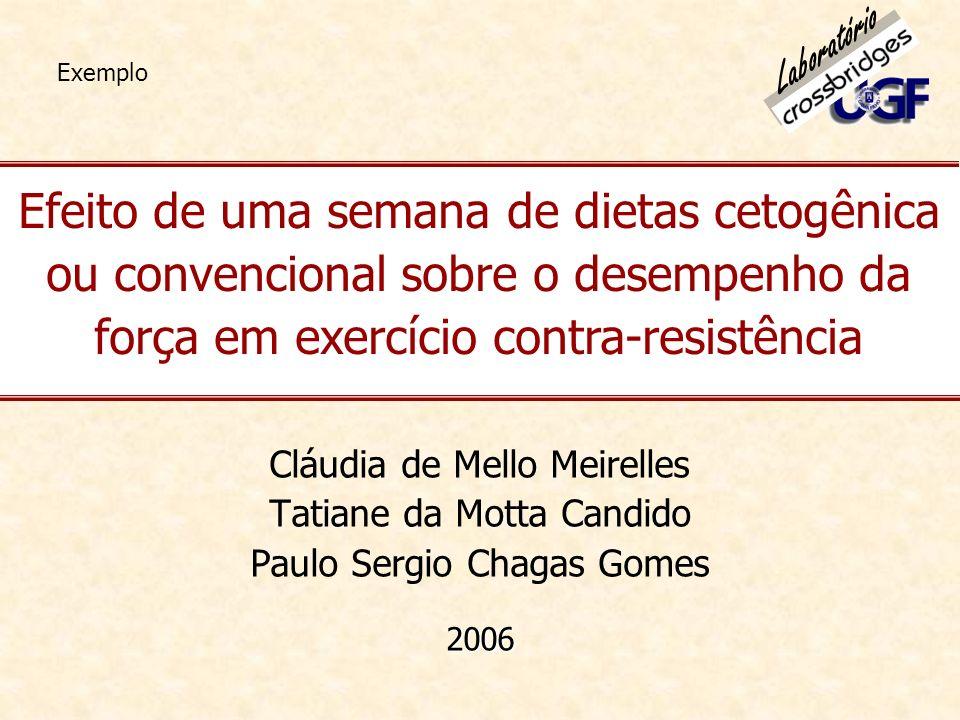 Laboratório Exemplo. Efeito de uma semana de dietas cetogênica ou convencional sobre o desempenho da força em exercício contra-resistência.