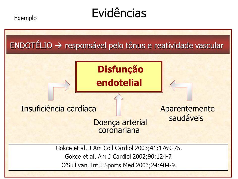 Evidências Disfunção endotelial