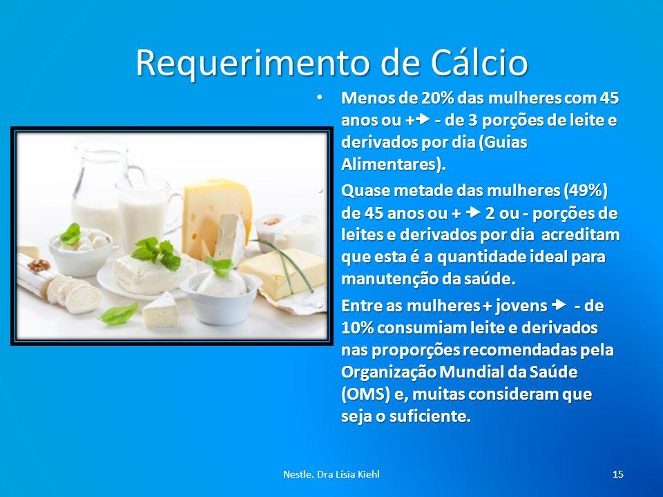 Requerimento de Cálcio