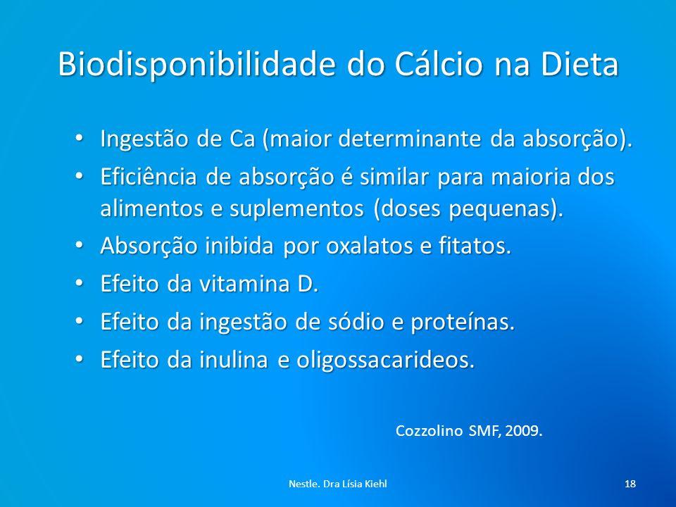 Biodisponibilidade do Cálcio na Dieta