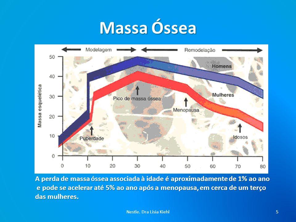 Massa Óssea A perda de massa óssea associada à idade é aproximadamente de 1% ao ano.
