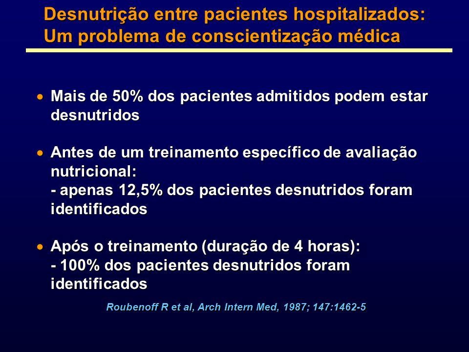 Desnutrição entre pacientes hospitalizados: