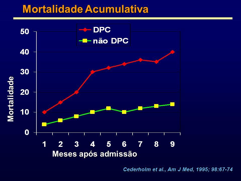 Mortalidade Acumulativa