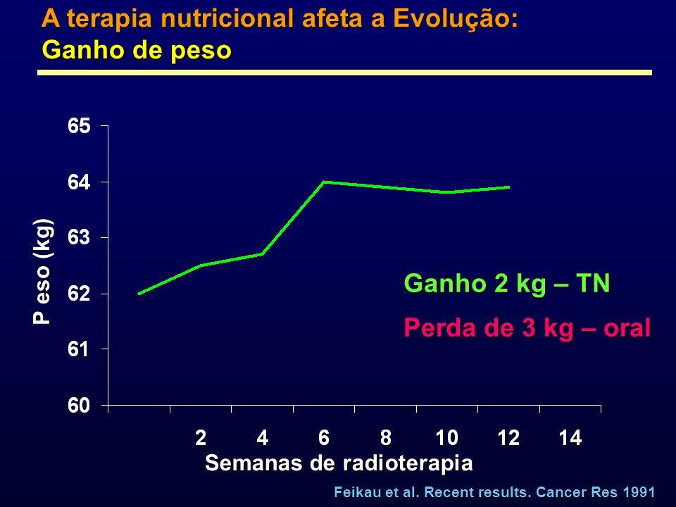 A terapia nutricional afeta a Evolução: Ganho de peso