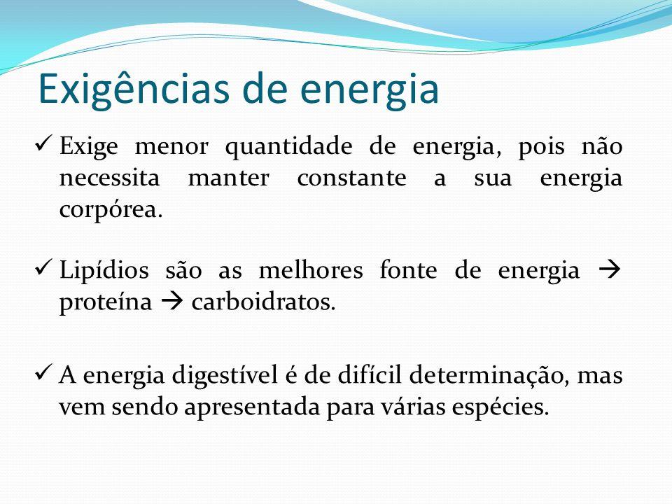Exigências de energia Exige menor quantidade de energia, pois não necessita manter constante a sua energia corpórea.
