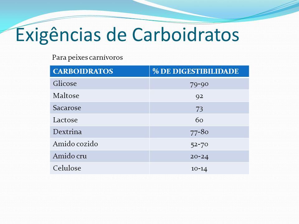 Exigências de Carboidratos