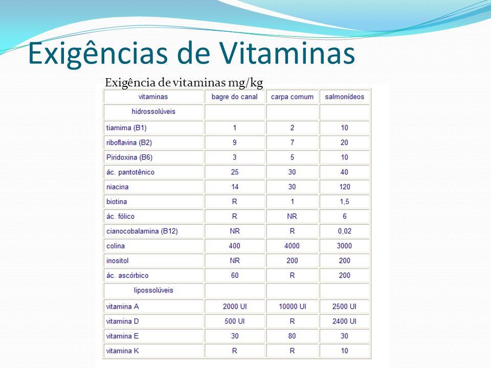 Exigências de Vitaminas