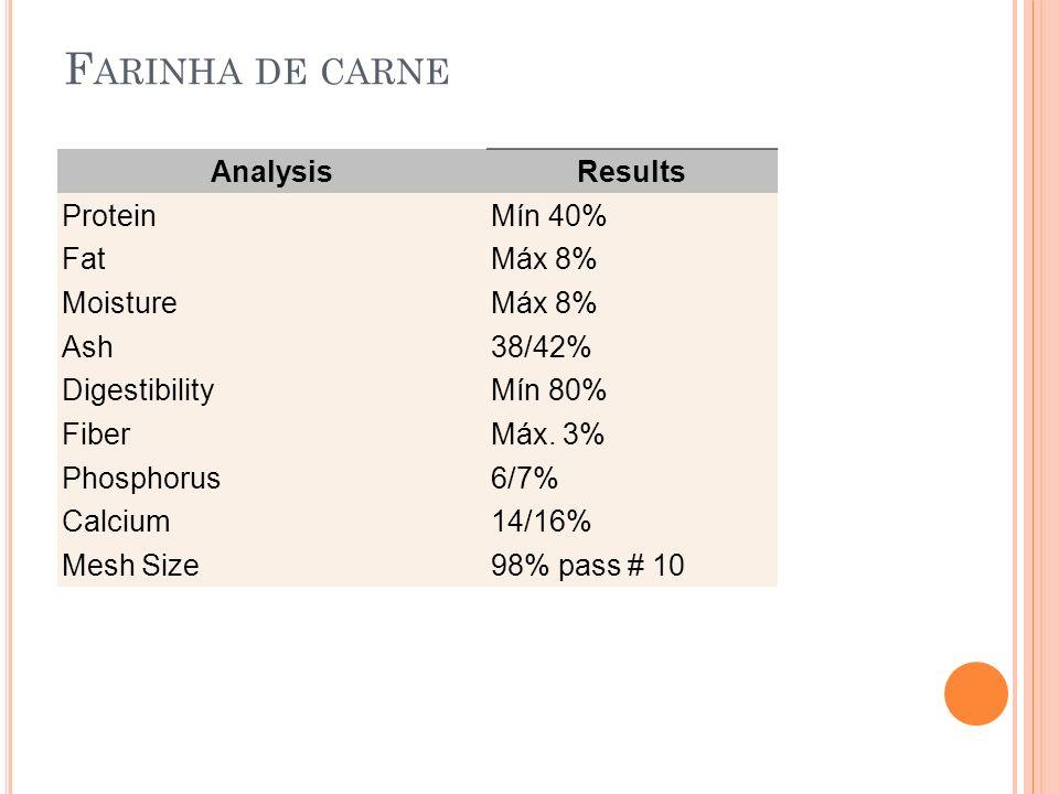 Farinha de carne Analysis Results Protein Mín 40% Fat Máx 8% Moisture
