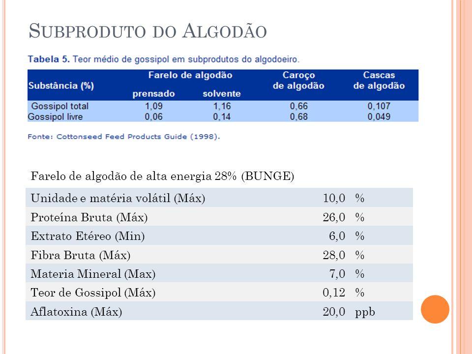 Subproduto do Algodão Farelo de algodão de alta energia 28% (BUNGE)