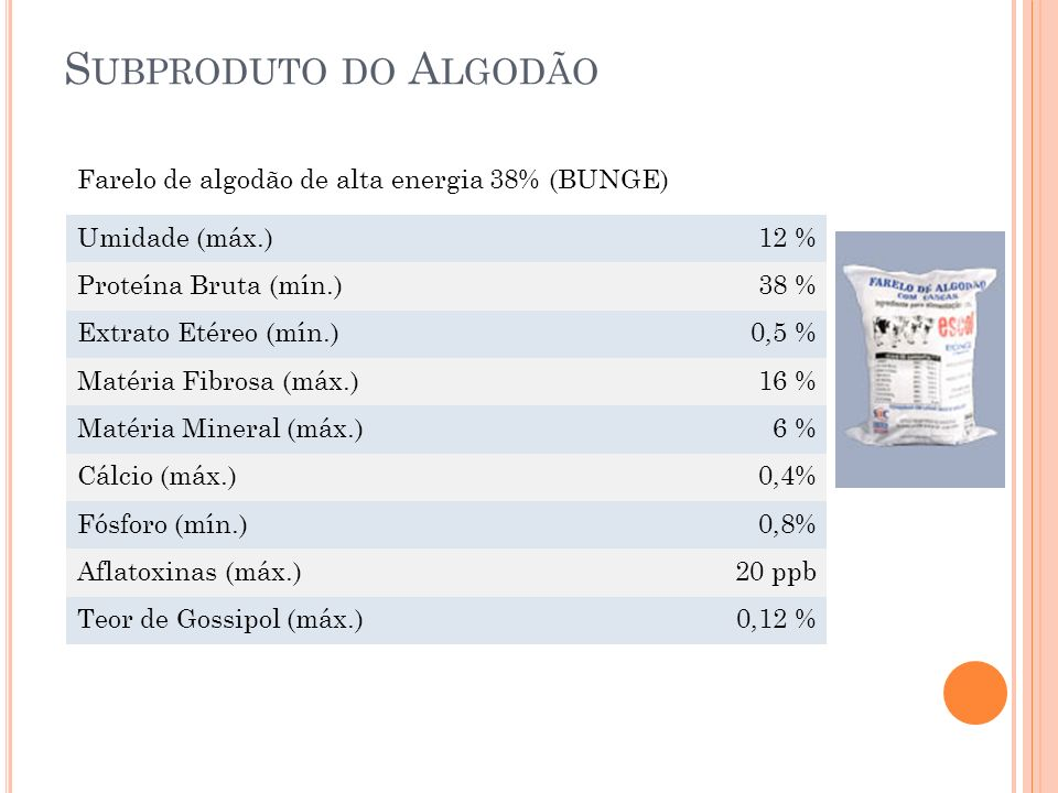 Subproduto do Algodão Farelo de algodão de alta energia 38% (BUNGE)