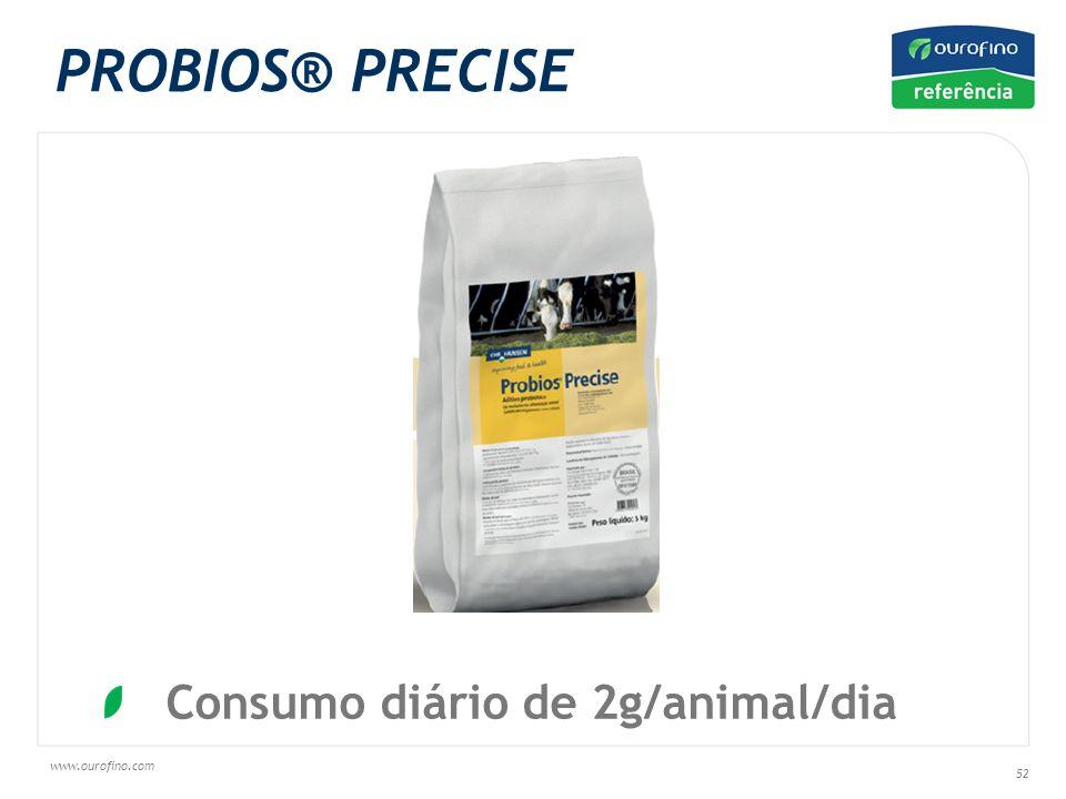 PROBIOS® PRECISE Consumo diário de 2g/animal/dia