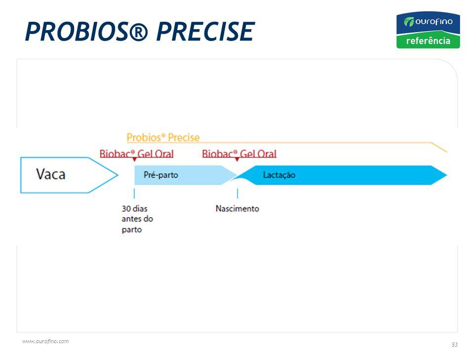 PROBIOS® PRECISE