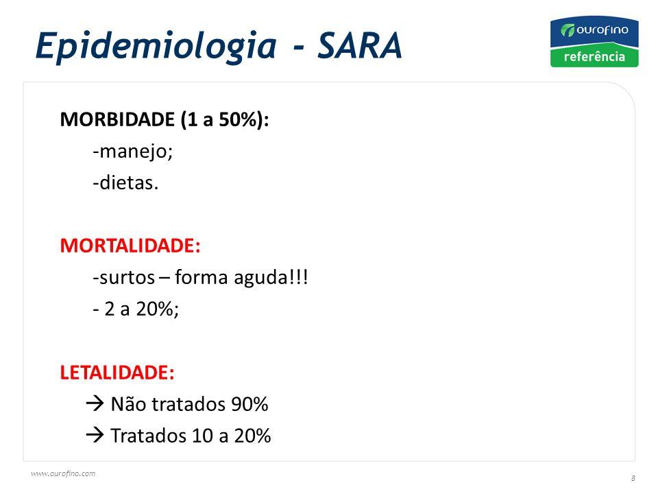 Epidemiologia - SARA