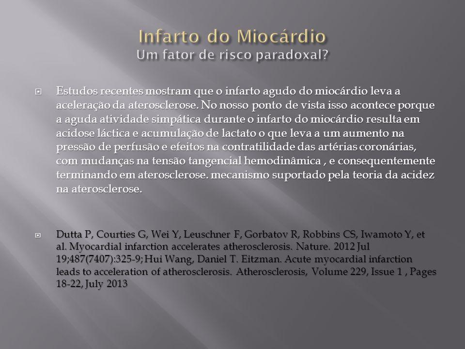 Infarto do Miocárdio Um fator de risco paradoxal
