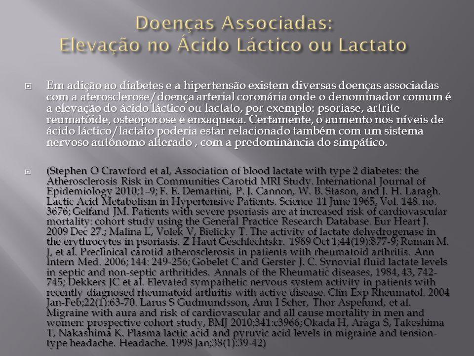 Doenças Associadas: Elevação no Ácido Láctico ou Lactato