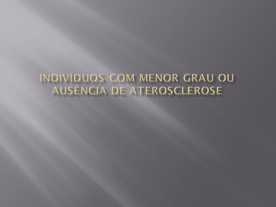 Indivíduos com menor grau ou ausência de aterosclerose