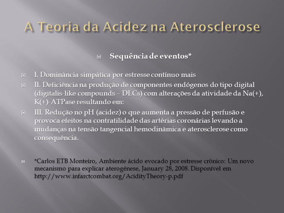 A Teoria da Acidez na Aterosclerose