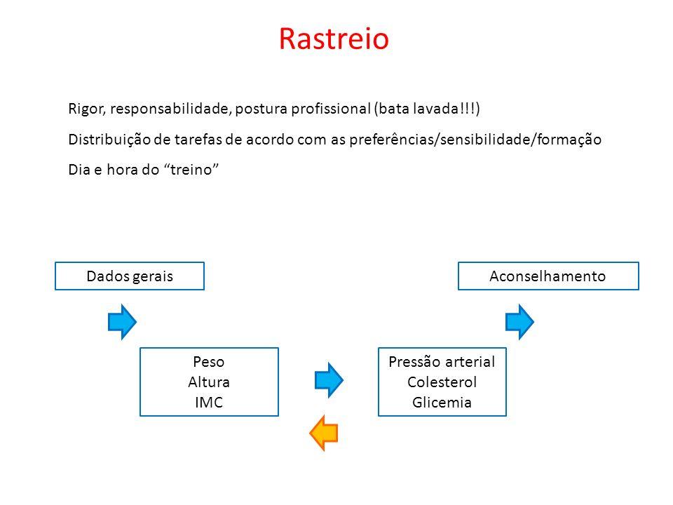 Rastreio Rigor, responsabilidade, postura profissional (bata lavada!!!) Distribuição de tarefas de acordo com as preferências/sensibilidade/formação.