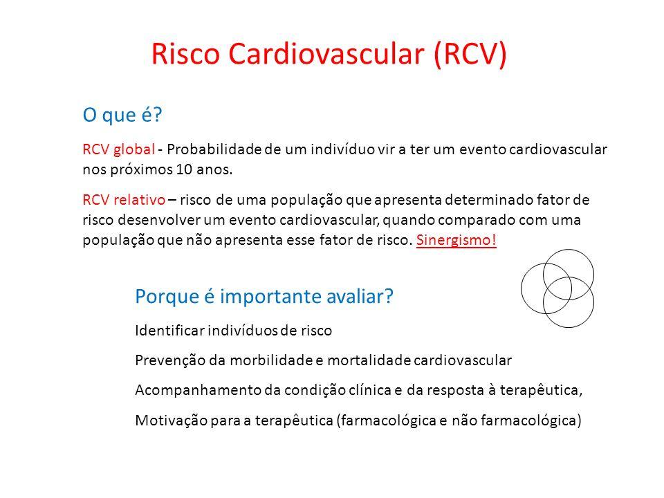 Risco Cardiovascular (RCV)