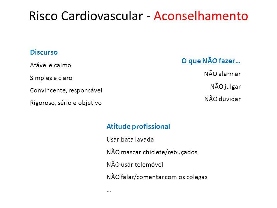 Risco Cardiovascular - Aconselhamento
