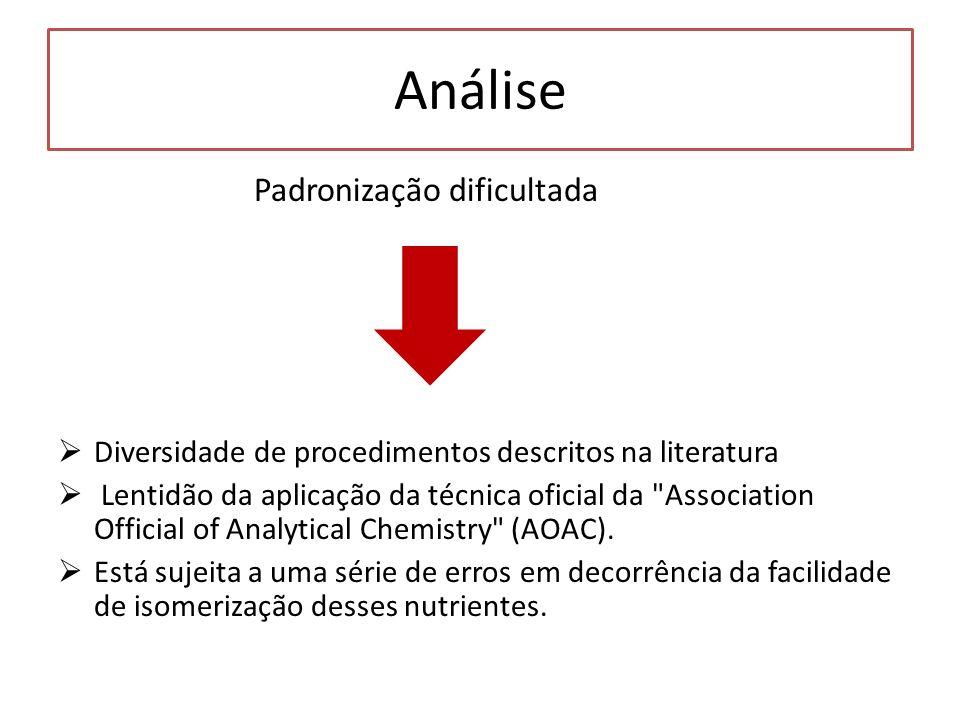 Análise Diversidade de procedimentos descritos na literatura