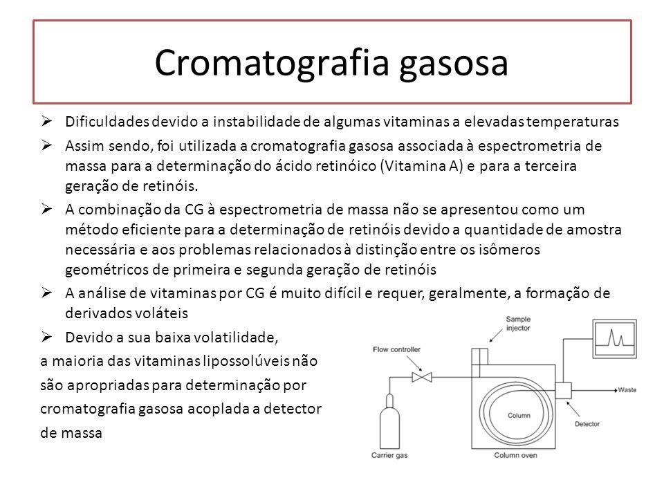 Cromatografia gasosa Dificuldades devido a instabilidade de algumas vitaminas a elevadas temperaturas.