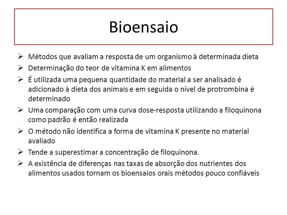 Bioensaio Métodos que avaliam a resposta de um organismo à determinada dieta. Determinação do teor de vitamina K em alimentos.