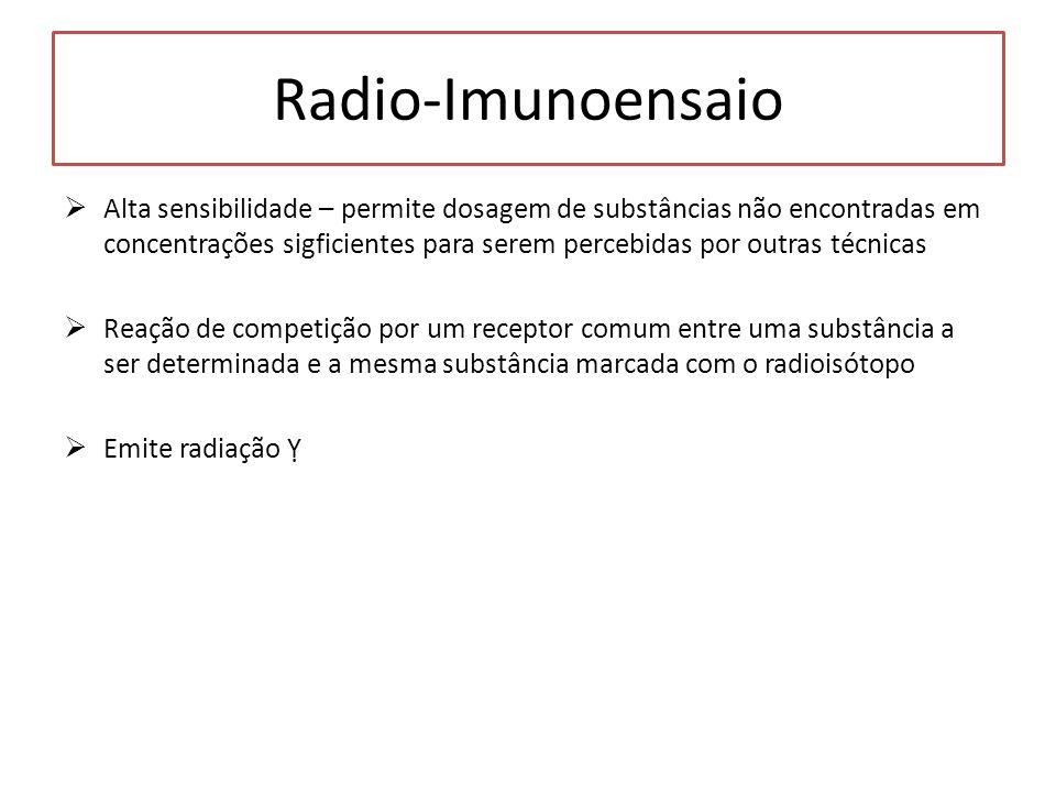 Radio-Imunoensaio