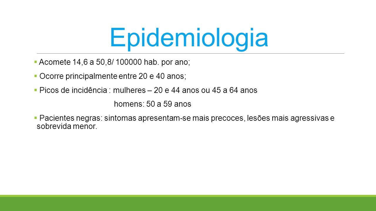 Epidemiologia Acomete 14,6 a 50,8/ 100000 hab. por ano;