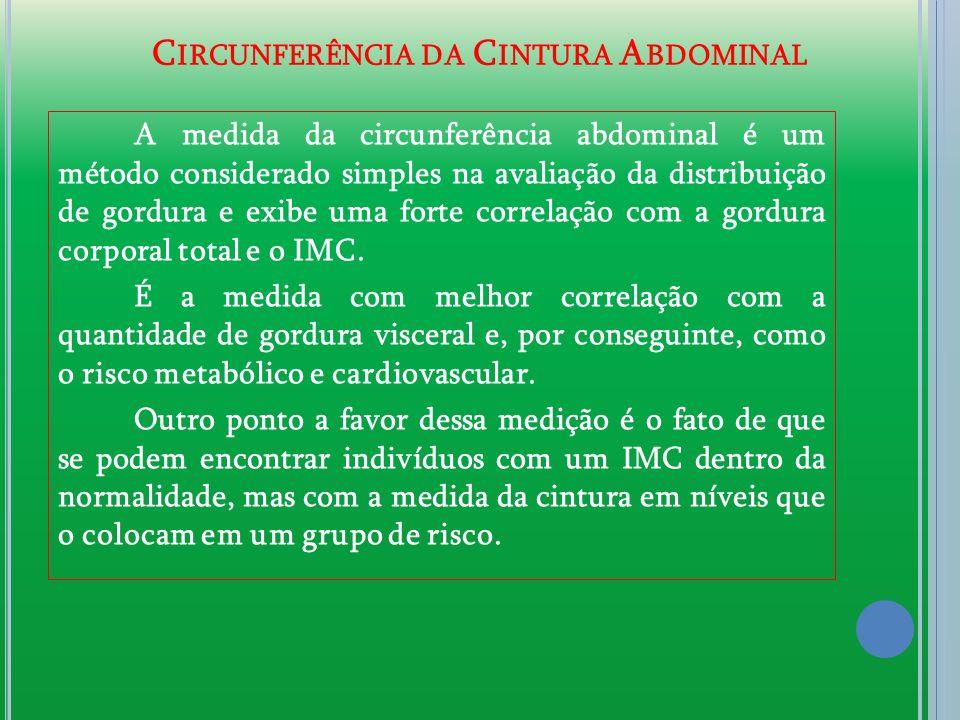 Circunferência da Cintura Abdominal