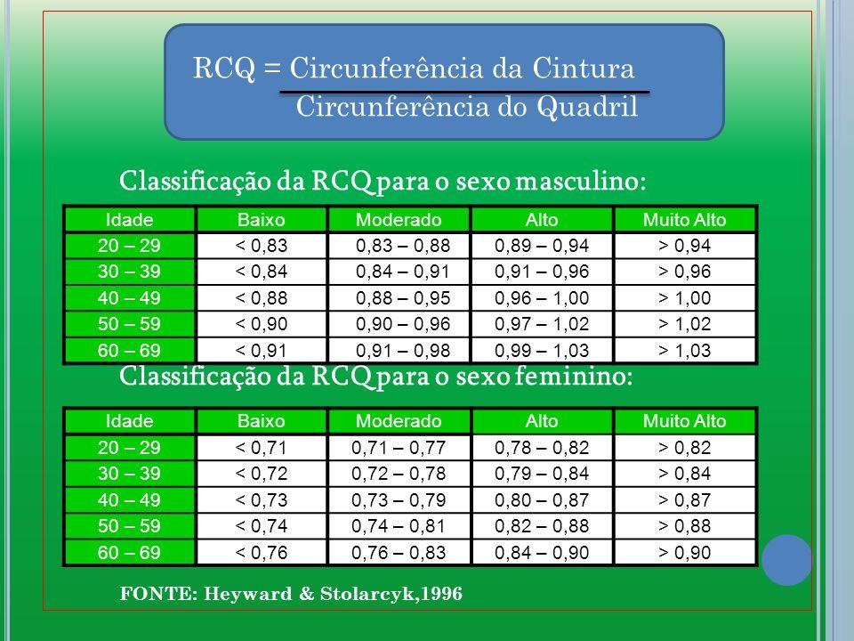 RCQ = Circunferência da Cintura Circunferência do Quadril