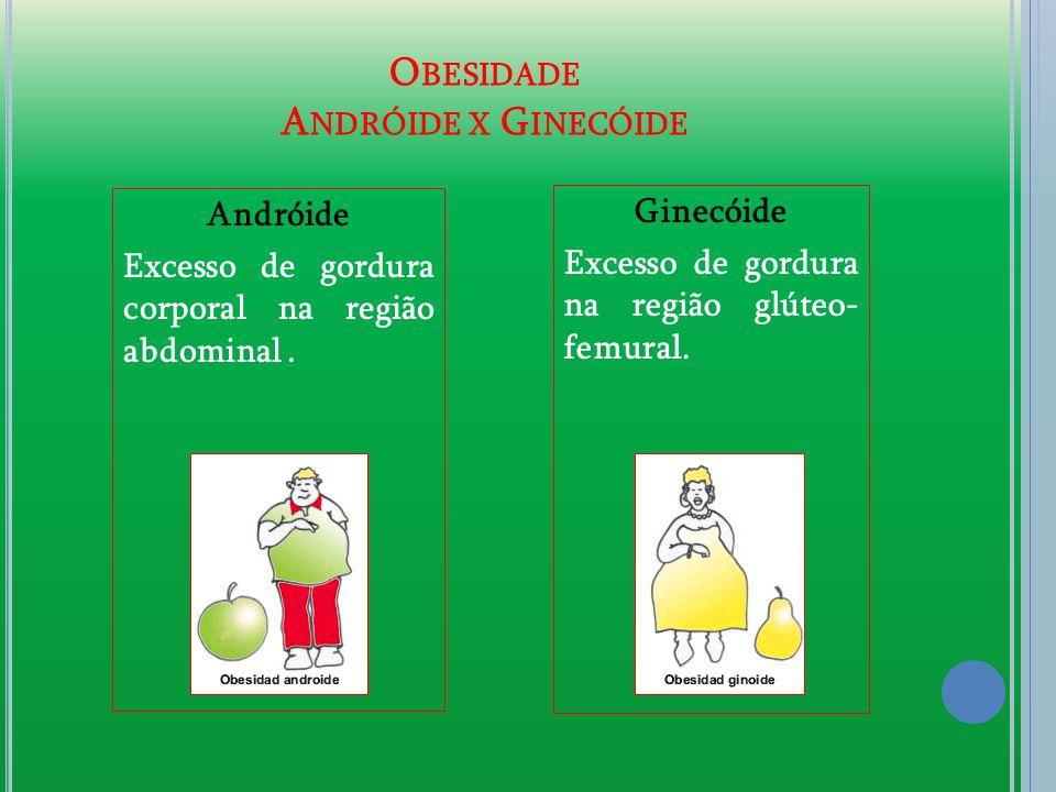 Obesidade Andróide x Ginecóide