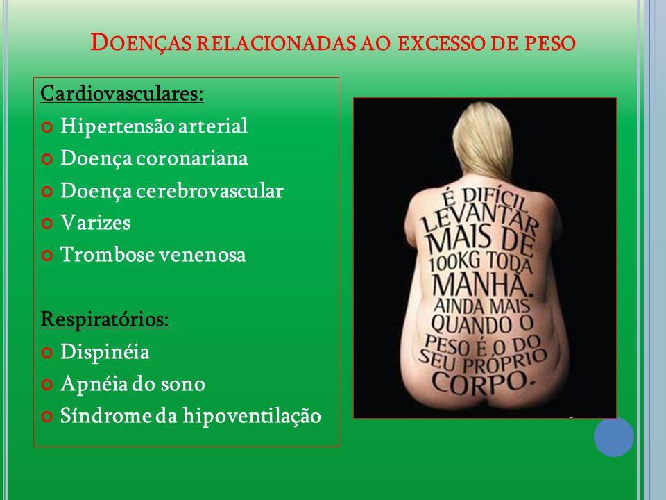 Doenças relacionadas ao excesso de peso