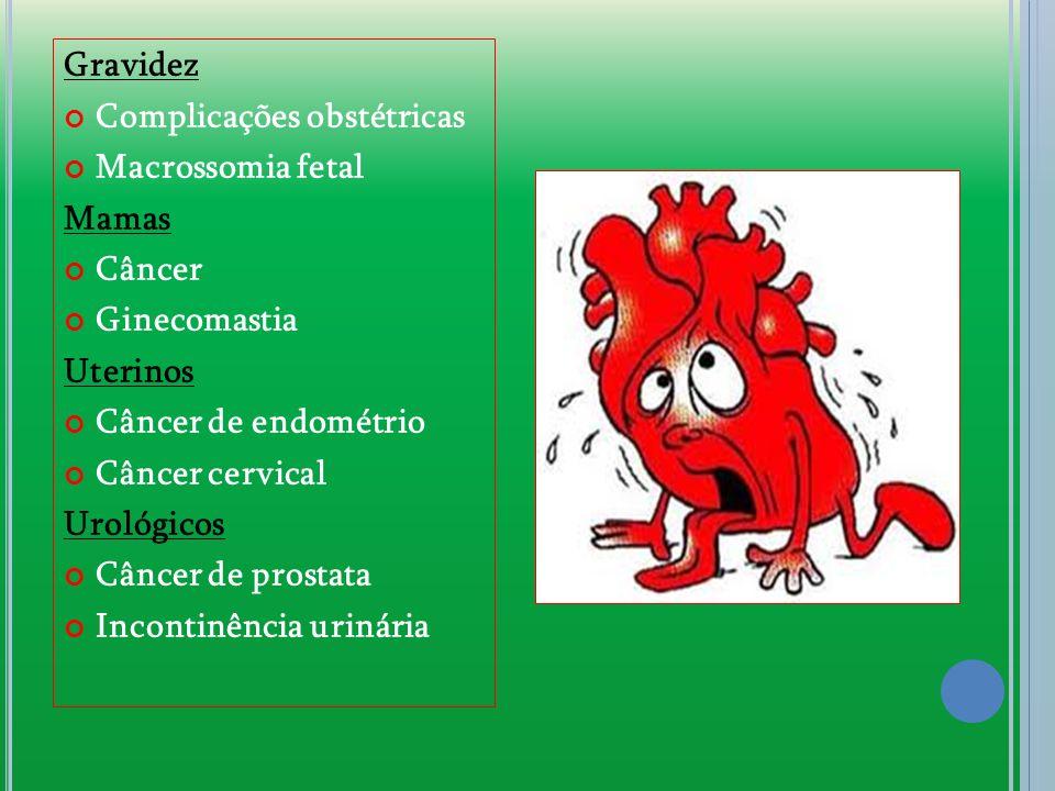 Gravidez Complicações obstétricas. Macrossomia fetal. Mamas. Câncer. Ginecomastia. Uterinos. Câncer de endométrio.