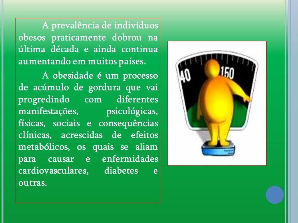 A prevalência de indivíduos obesos praticamente dobrou na última década e ainda continua aumentando em muitos países.
