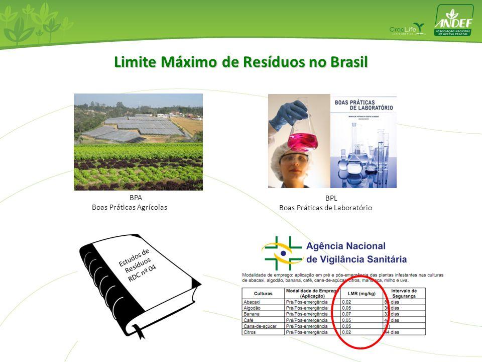Limite Máximo de Resíduos no Brasil