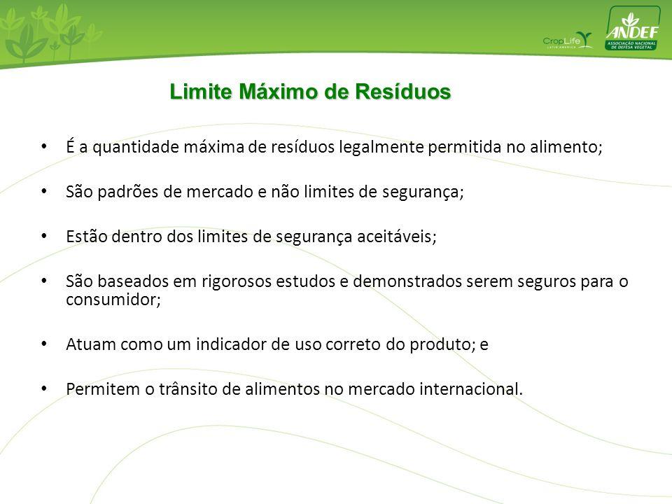 Limite Máximo de Resíduos - LMR